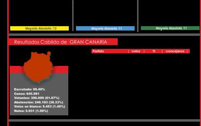 Especial Elecciones 2015- Fenómeno Social